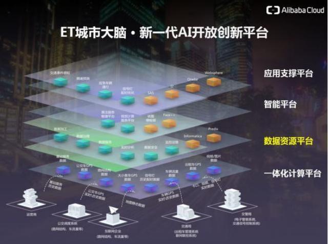 国家物联网与智慧城市重点专项公布:拨款2.1亿元,<mark data-type=institutions data-id=e6415854-f6ed-4bdb-a8d6-ae52eb8b90d2>京东</mark>阿里在列